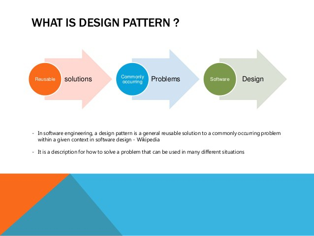 Software Design Patterns Tc1019 Fall 2016