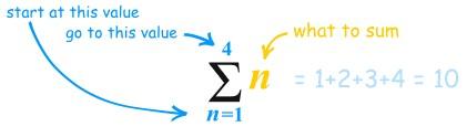 sigma-notation