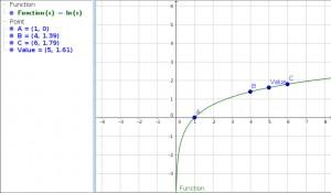 Interpolación de Newton y Lagrange