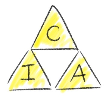 The Security Triforce