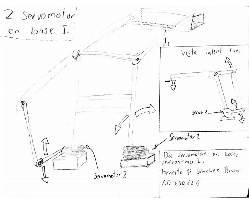 Project! 2 DOF Robot Arm